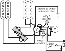 guitar wiring diagrams hh strat wiring the gear page