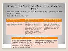 The Absolutely True Diary Of A PartTime Indian Quotes Inspiration The Absolutely True Diary Of A PartTime Indian Ppt Video Online