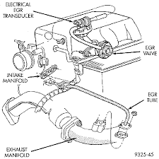 02 grand caravan wiring diagram www albumartinspiration com 1999 Plymouth Grand Voyager Cooling Fan Wiring Diagram 02 grand caravan wiring diagram 1998 dodge caravan 3 0l engine light, code p0401 egr 1999 Plymouth Voyager ABS Wiring Diagram