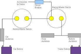 anderson plug wiring diagram anderson image wiring anderson plug wiring diagram wirdig on anderson plug wiring diagram
