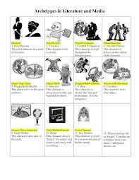 archetype in literature archetype literature rm