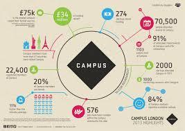 google tel aviv campus. campus2013datavizwithsociallowres google tel aviv campus