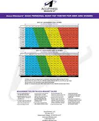 Fat Percentage Chart Download Sample Body Fat Percentage Chart By Age And Gender For Free