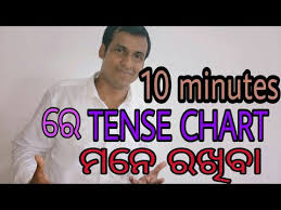 Odia To English Tense Chart Pdf Download Tense Chart Remember In 10 Minutes In Odia Learn Basic English Grammar