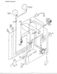 Picture of diagram wiring more maps and yerf dog go kart discover your gx150 diagram