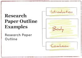 the best paper outline ideas this is an article a few research paper outline examples creating an outline is the first thing you should do before you start working on your