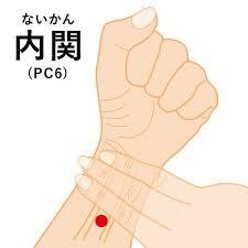 お腹が痛い!」腹痛を和らげる即効性のあるツボ4選 | 深谷接骨院
