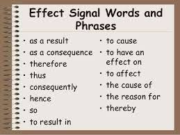 best cause and effect images teaching reading image result for cause and effect essay and signal words