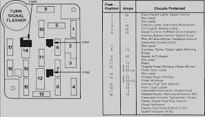 1990 ford f 250 5 0 fuse diagram wiring diagram operations 1990 ford f 350 fuse box data diagram schematic 1990 ford f 250 5 0 fuse diagram