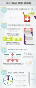 infographic of the day why your stitches cost 1 500