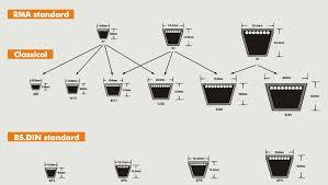 Gates Serpentine Belt Size Chart 61 Ageless Serpentine Belt Measurement