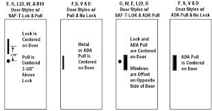 door handle height building regulations best of ada fire extinguisher cabinet mounting height nagpurepreneurs