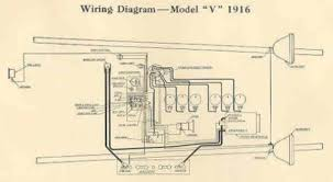grant motor findlay automobile advertising images 1915 16 grant six model t wiring diagram