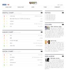 Pop Charts 2014 Gaon Music Chart Wikipedia
