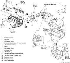 mazda 5 2 3 engine diagram not lossing wiring diagram • mazda 3 heater diagram wiring diagram third level rh 10 17 21 jacobwinterstein com mazda 6 engine diagram 2004 mazda 6 engine diagram