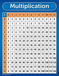 Images Of A Multiplication Chart Multiplication Table Chart Poster Laminated 17 X 22