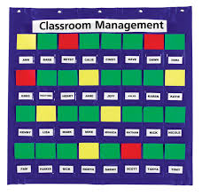 Learning Resources Junior Organization Station Pocket Chart 66 Cards