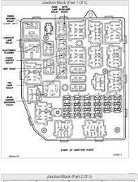 wiring diagram 1996 jeep grand cherokee fuse panel diagram 2001 jeep cherokee fuse box location at 1998 Cherokee Fuse Box Diagram