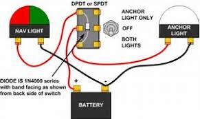 wiring boat navigation lights switch wiring image navigation light wiring diagram navigation auto wiring diagram on wiring boat navigation lights switch