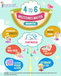 Milestones Of 4 Month Old Baby 4 Month Old Baby Baby