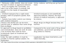 legalizing drugs essay legalizing marijuana essay outline