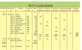 Petty Cash Log Book Education 101 Petty Cash Book The Platform