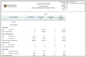 Monthly Expense Report Form Summary Template Income And