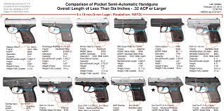 Best Pocket Pistols For Concealed Carry Pocket Pistol