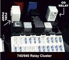 electrical circuits relays in 960 cars the relays are in the same location but mounted on a vertical relay board