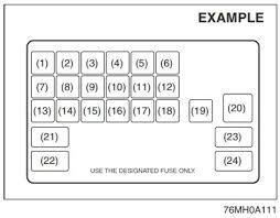 maruti suzuki celerio petrol fuse box diagram auto genius suzuki maruti celerio fuse box under dash board