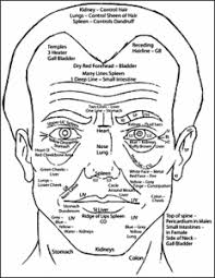 Looking At The Face Is As Important A Diagnostic Tool As