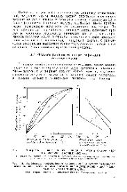 Диаграммы равновесия жидкость пар в бинарных жидких системах