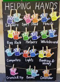 Cool Way To Assign Classroom Tasks Classroom Jobs