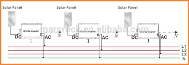 grid tie micro inverter wiring diagram grid diy wiring diagrams grid tie inverter wiring diagram nilza net