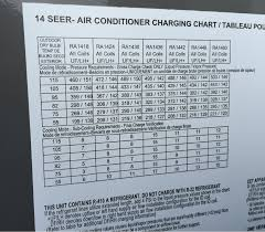Ac Pressure Diagnostic Chart Diagnosing Issues In A 3 Phase Air Conditioning Compressor