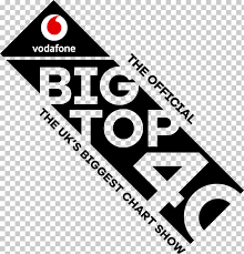 The Official Vodafone Big Top 40 Record Chart Signal 107