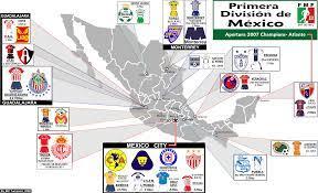 Mexican Primera Division, Apertura 2007 & Clausura 2008-Map. «  billsportsmaps.com