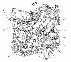 98 acura integra fuse diagram wirdig 2007 hummer h3 engine diagram all about motorcycle diagram