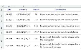Grade Math Worksheets Rounding To The For Decimals 5th Common Core