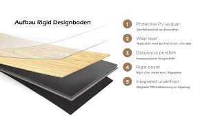 Acerto® korkrolle trittschalldämmung 12m x 5mm dämmung dämmunterlage fußboden. Boden Wiki Archive Bodenberater De