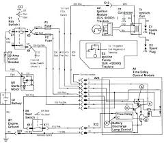 john deere 3020 wiring diagram pdf and motor wire diagram wiring john deere 3020 wiring diagram pdf john deere 3020 wiring diagram pdf together with john wiring diagram
