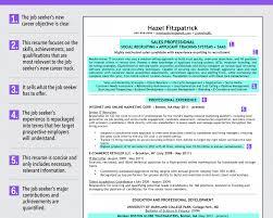 online creative resume builder online creative resume generator online creative resume builder isabellelancrayus unusual resume sample electronics assembler isabellelancrayus heavenly ideal resume for someone