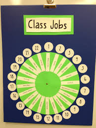 Class Jobs Board Turn The Wheel Each Week To Change Jobs