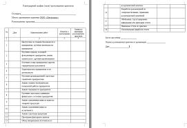 Отчет о преддипломной практике в кадастровой палате ru отчет о преддипломной практике в кадастровой палате