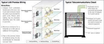 cat6 wall plate wiring diagram australia save patch panel diagram cat 6 wiring diagram for