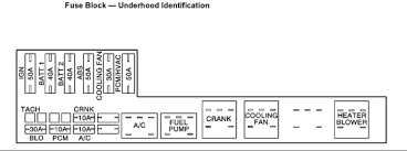 chevrolet cavalier fuse box diagram wiring diagrams