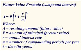 Compound Interest Chart Pdf Icse Solutions For Class 10 Mathematics Compound Interest