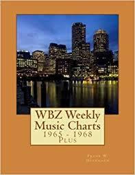 Pop Charts 1965 Wbz Weekly Music Charts 1965 1968 Plus Frank W Hoffmann