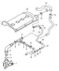 vw jetta engine diagram image wiring similiar 2005 vw passat parts diagram keywords on 2003 vw jetta 2 0 engine diagram
