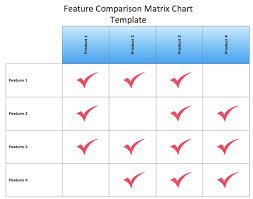 Quality Mgmnt Tools And Techniques Matrix Diagram